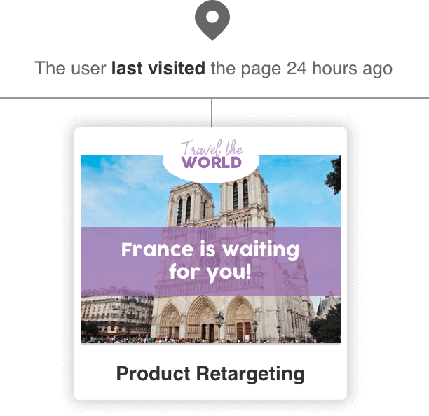 Product Retargeting Automation