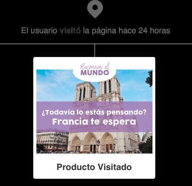 Email Automation de Producto Visitado