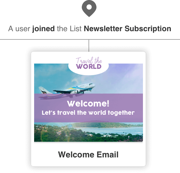 Welcome Email Automation