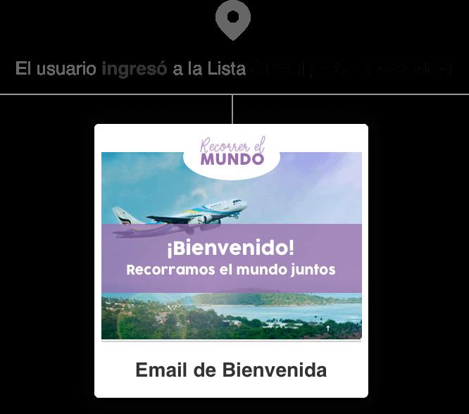 Email Automation de Bienvenida